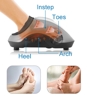 How long should you use a foot massager